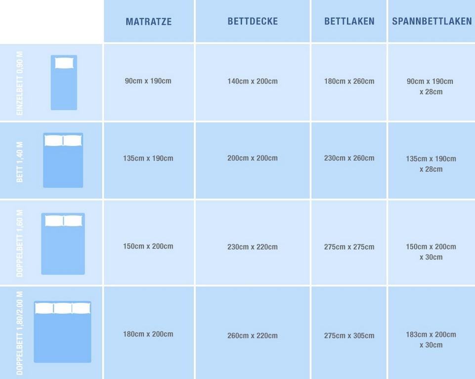 Bettwäsche Größen Tabelle Haus Ideen
