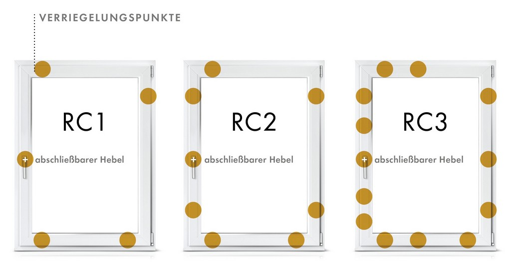 Einbruchschutz Denzlein Fenster Tren Wintergrten In inside dimensions 2525 X 1328