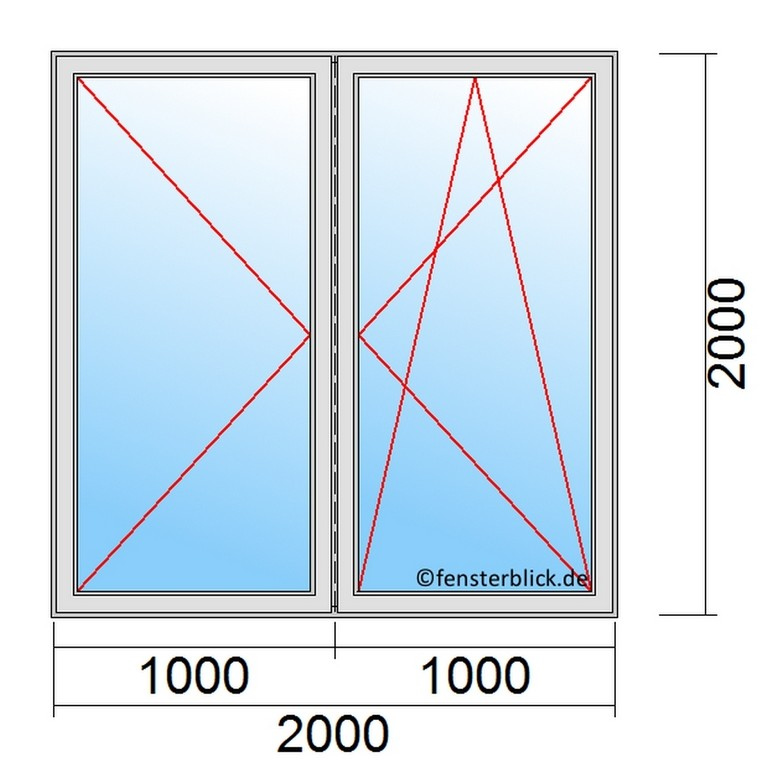 Fenster 200x200cm Balkontren 2000x2000mm Fensterblickde within proportions 960 X 960