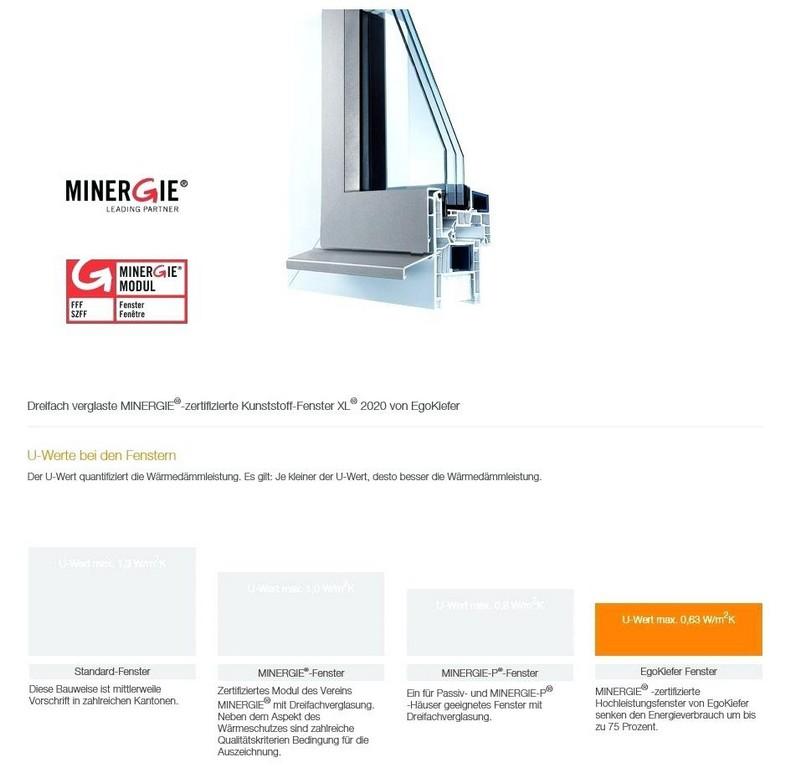 Fenster Dreifachverglasung Image4jpg Beschlagene Weru Preise for sizing 951 X 918