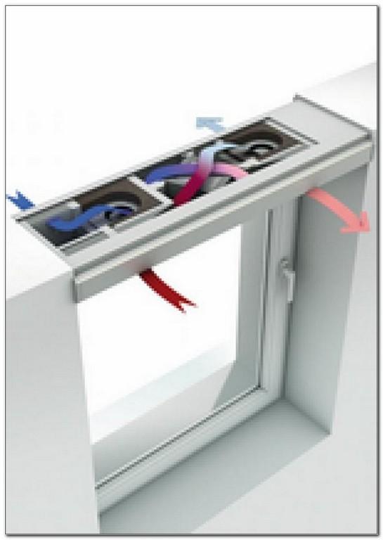 Fenster Mit Wrmetauscher Hause Gestaltung Ideen throughout sizing 825 X 1162