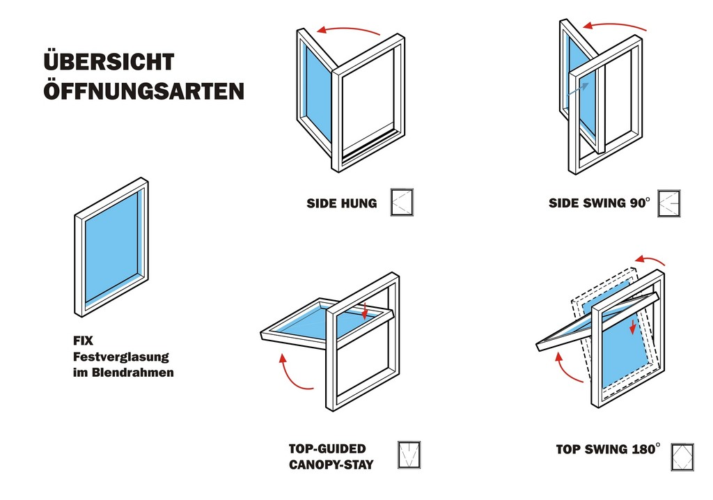 Fenster Nach Aussen Ffnend Lastrik Fenetres Portes Pvc Alu with regard to proportions 2322 X 1627