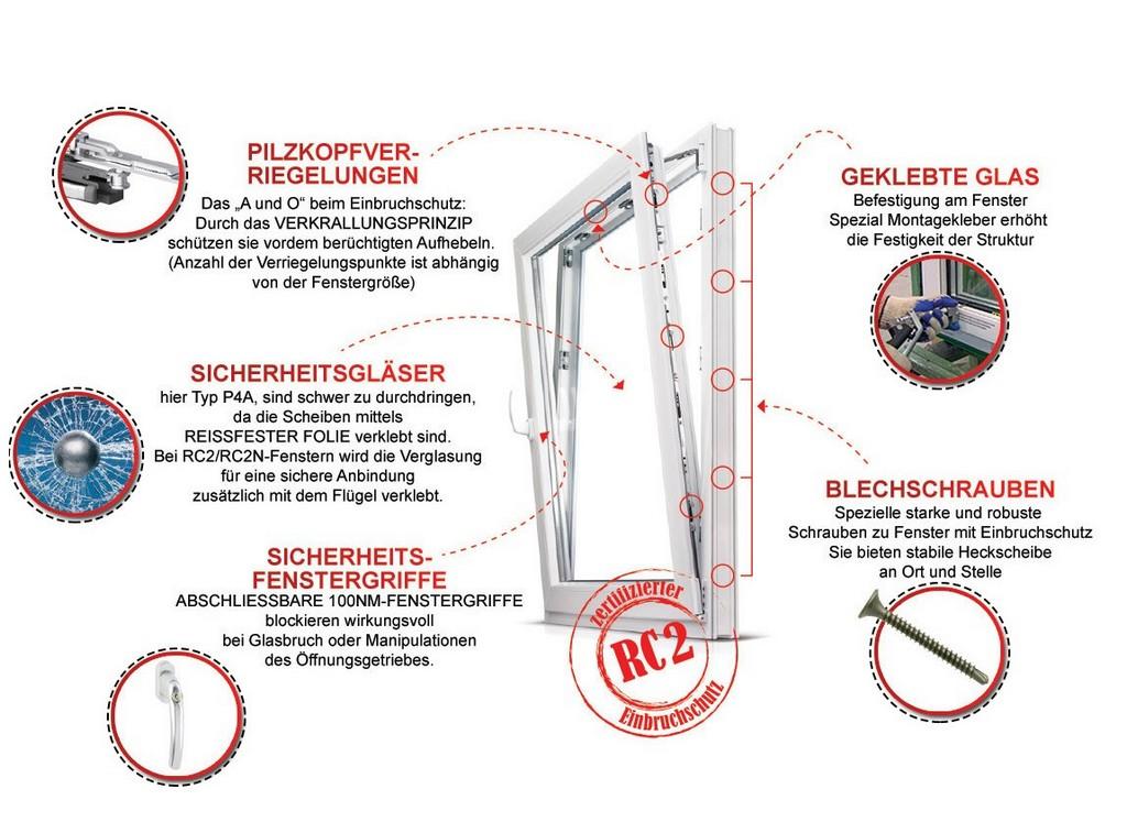 Fenster Rc2 102290 Pvc Fenster Rc1 Rc2 Einbruchschutz 2 Winkhaus in dimensions 1150 X 839