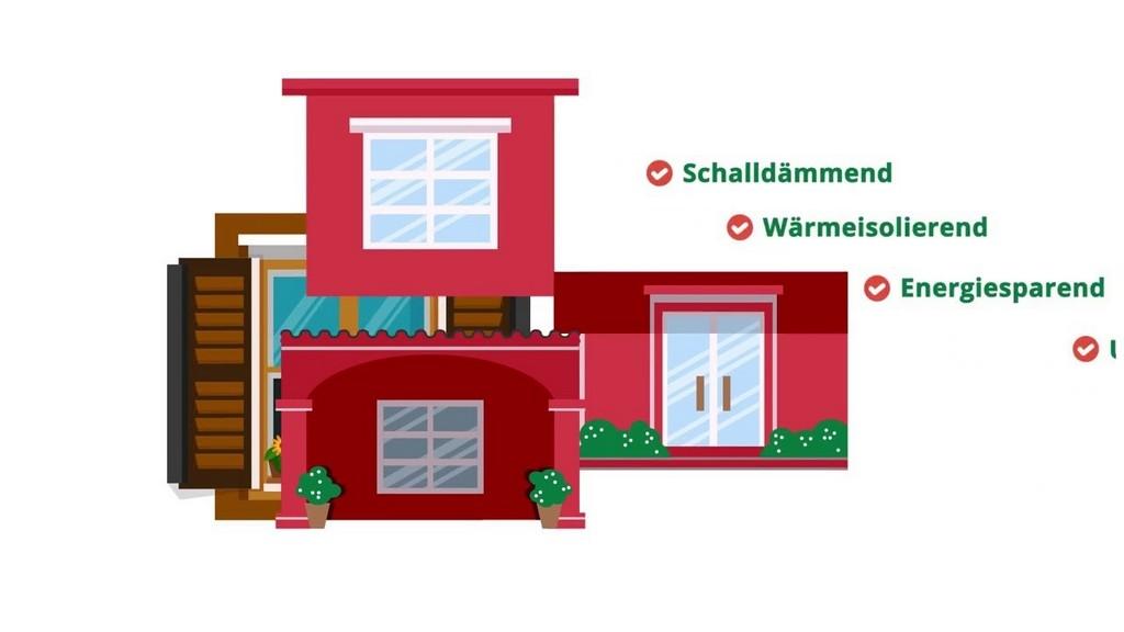 Fenster Welten 194865 Fenster Welten Gmbh Bestellung for dimensions 1280 X 720