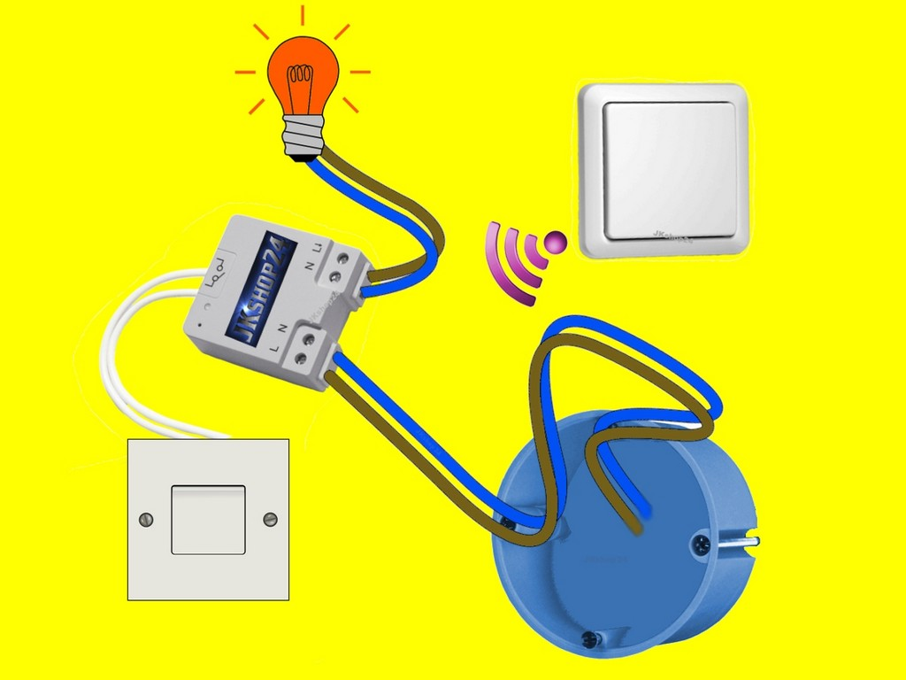 Funk Lichtschalter Set Top Ledlampen Per Funk Schalten Ohne with regard to size 1200 X 900