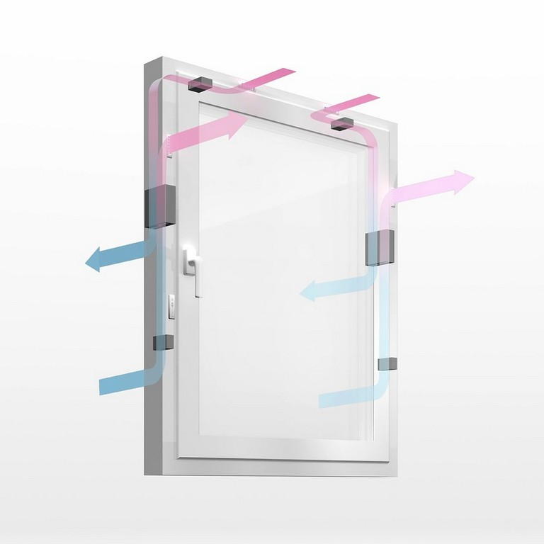 Geneo Inovent Das Fenster Das Geschlossen Lftet inside sizing 915 X 915