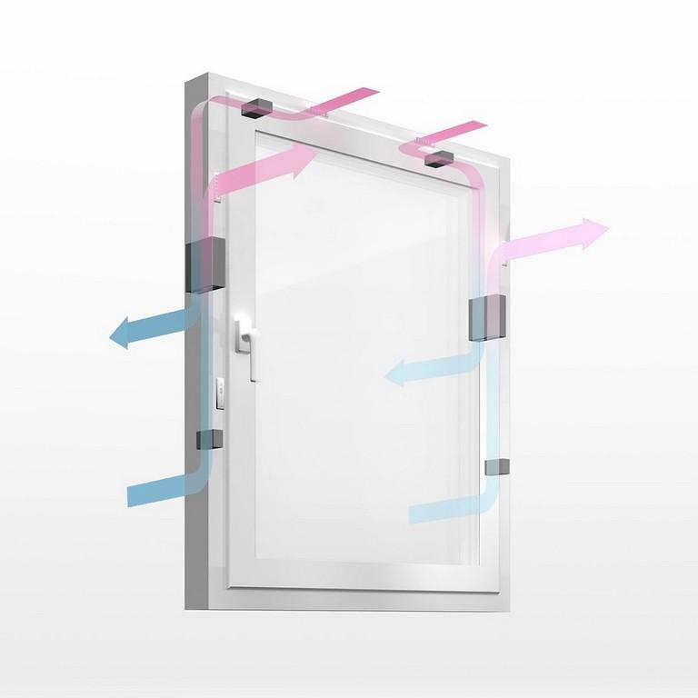 Geneo Inovent Das Fenster Das Geschlossen Lftet with size 915 X 915