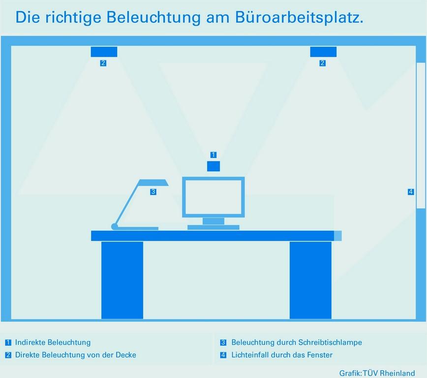 Groartig Beleuchtung Computerarbeitsplatz Ideen Heimat Ideen regarding size 2318 X 2050