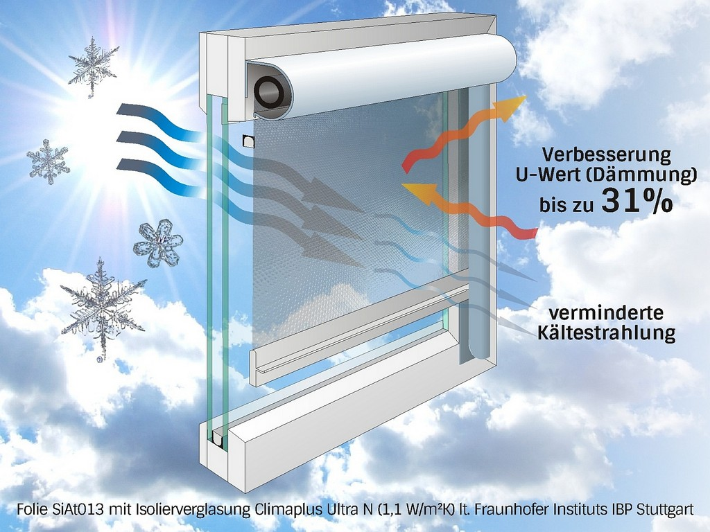 Hitzeschutz Fenster Hitzeschutz Fr Dachfenster Innen Auen in proportions 1500 X 1125