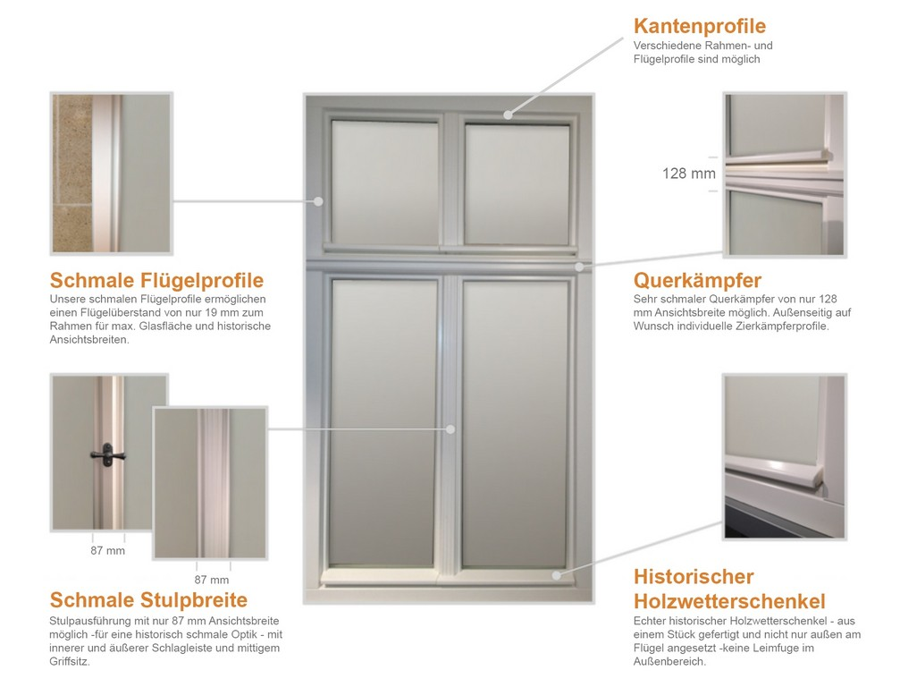 Ihr Spezialist Fr Denkmalschutz Fenster Reheuser Fensterbau pertaining to size 2000 X 1525