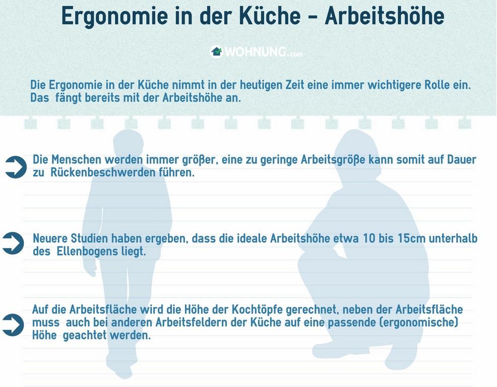 Kche Ergonomie Und Formfaktor Wohnung Ratgeber with sizing 2096 X 1632