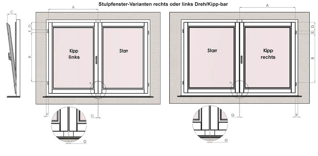 Kippfensterschutzsysteme Stulp Fenstersysteme throughout proportions 1444 X 709