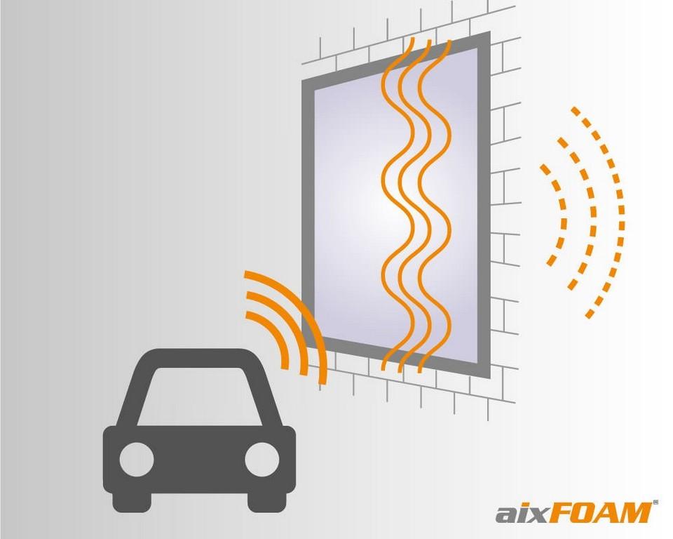Nachtrgliche Schallisolierung Von Fenstern for sizing 1000 X 800
