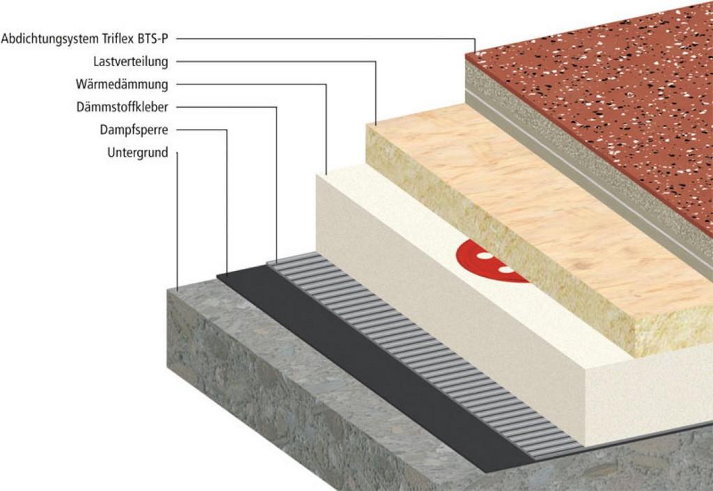 Sanierung Incl Dmmung Betonierter Balkonplatten Triflex Bts P inside size 1148 X 790