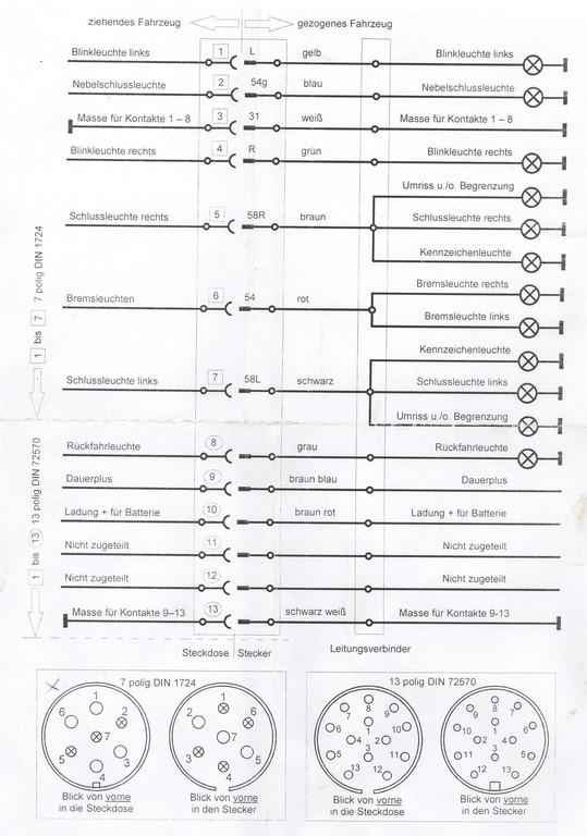 Schaltplan Anhnger Steckverbindung Kabelverbindung Anschlussplan for size 2083 X 2969