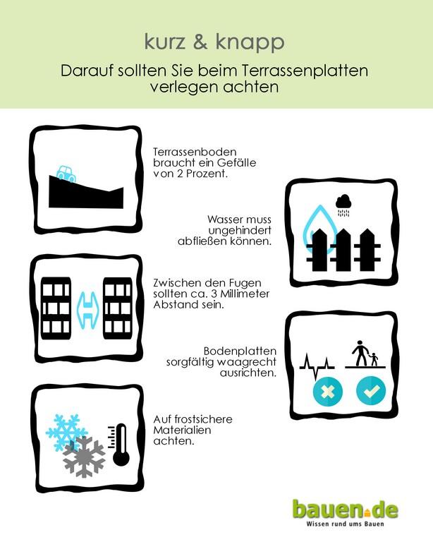 Terrassenplatten Verlegen Schritt Fr Schritt Anleitung Bauende regarding proportions 2808 X 3510