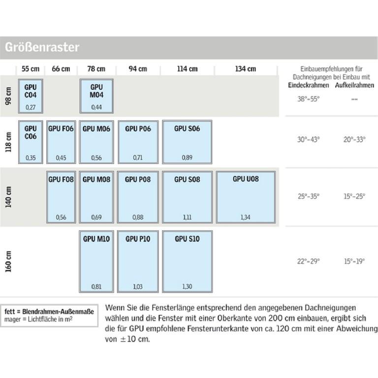 Velux Eindeckrahmen Eds Sk08 2000 Schiefer Stehfalz in dimensions 1250 X 1250