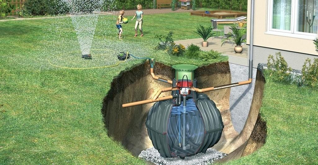 Wassertank Unterirdisch Herkules Paket Garten Regenwassertank Obi with size 1380 X 720