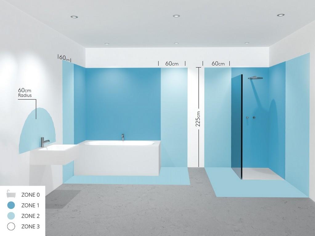 Welche Sicherheitszonen Gibt Es Im Badezimmer Fr Elektrizitt in dimensions 1071 X 804