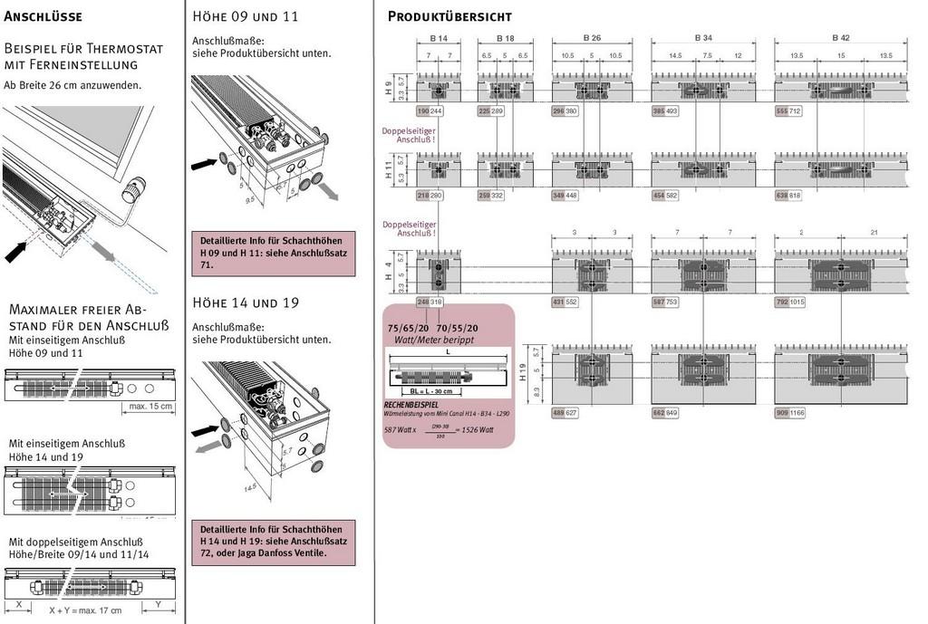 Wobaki Design Bodenkonvektor 09 X 34 X Ab 110 Cm Ab 307 Watt inside sizing 1506 X 1013