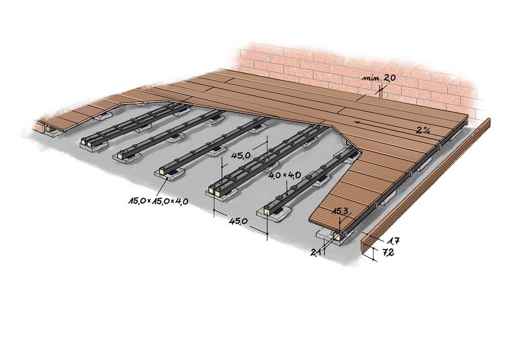 Wpc Terrassen Verlegen Anleitung regarding dimensions 1200 X 801