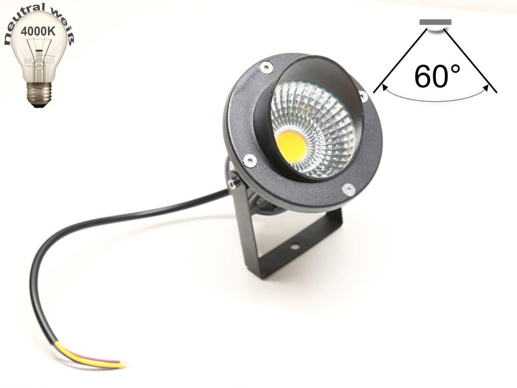 10w Eion Led Gartenspot 230v Schwarz Pulverbeschichtet Schwarz Mit intended for sizing 1024 X 768