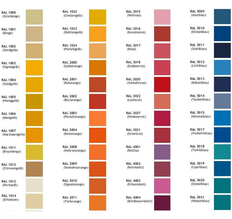 Alu Fenster 24 Aluminiumfenster Farbenvielfalt Akzo Nobel inside sizing 953 X 900