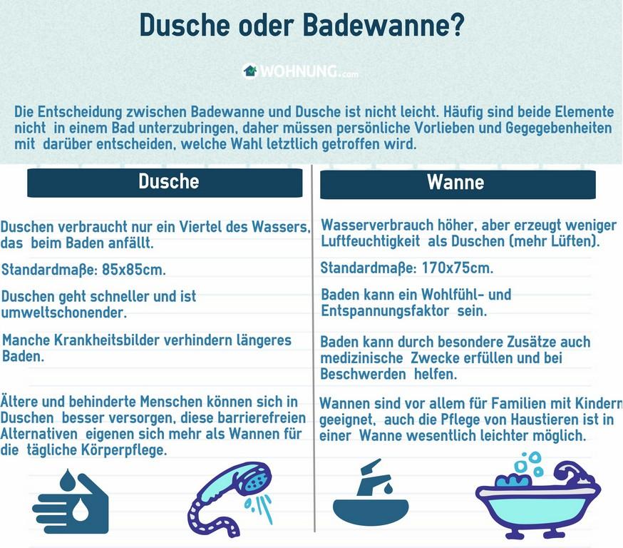 Bad Dusche Und Wanne Wohnung Ratgeber with regard to size 2096 X 1842