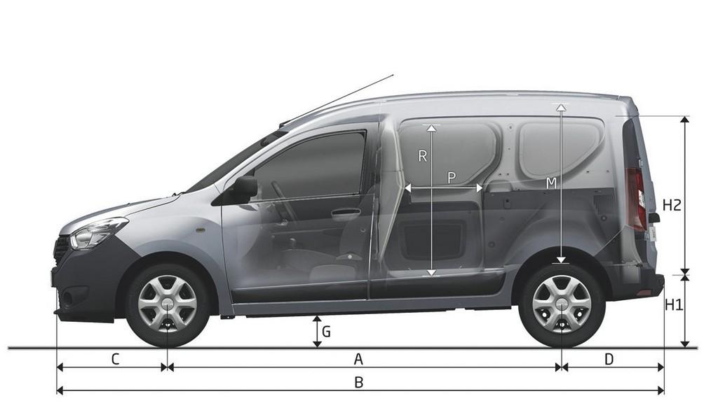 Dacia Dokker Express Kompaktlieferwagen for proportions 1200 X 675