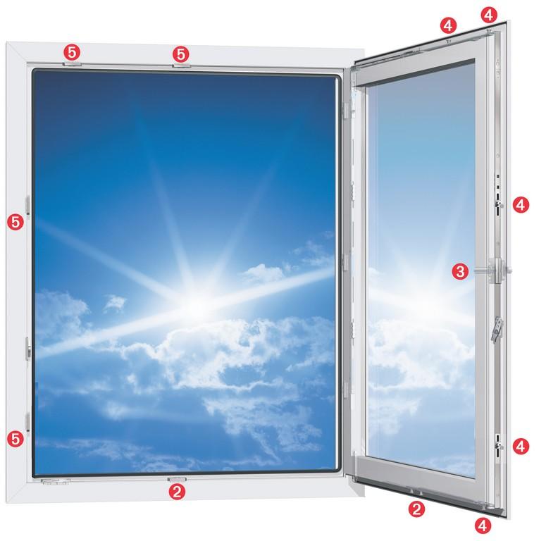 Einbruchschutz Fenster Tren Rolladen Vom Meisterbetrieb inside sizing 4072 X 4036