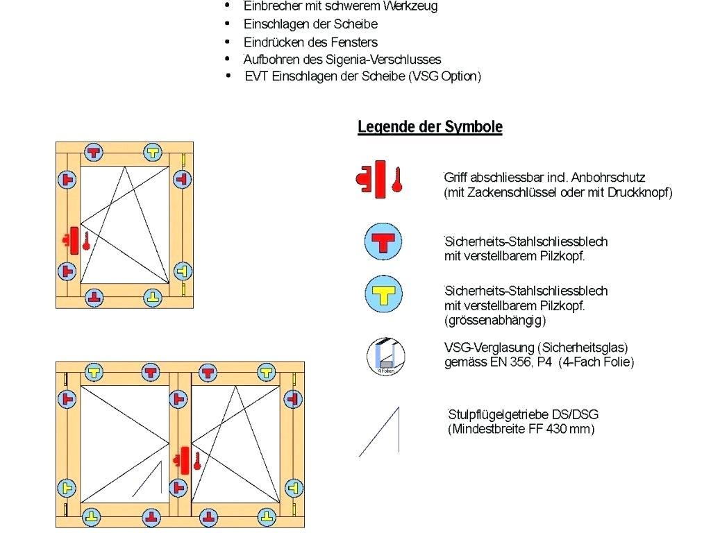 Fenster Rc2 Attraktive Ideen Anforderungen Und Zufriedene Rc 2 with regard to dimensions 1024 X 768