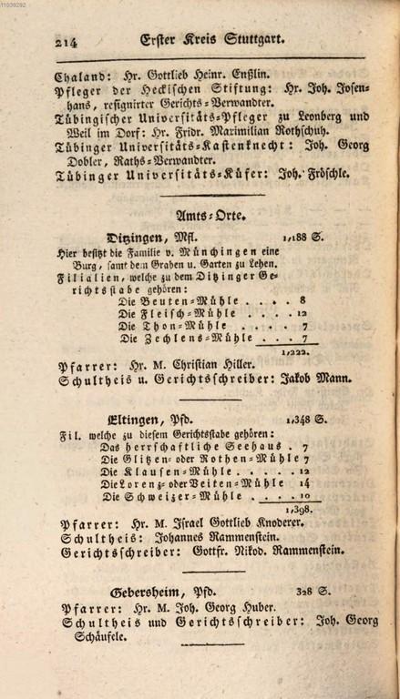 Kniglich Wrttembergisches Staatshandbuch 1808 Bayerische intended for proportions 874 X 1530