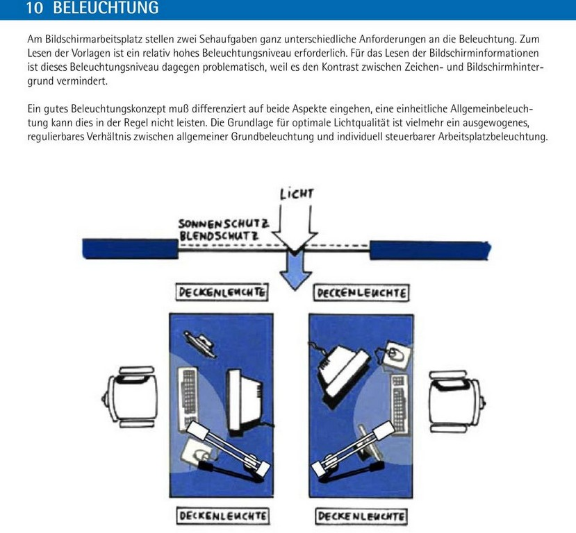 Leitfaden Ergonomie Am Arbeitsplatz Pdf for dimensions 960 X 889