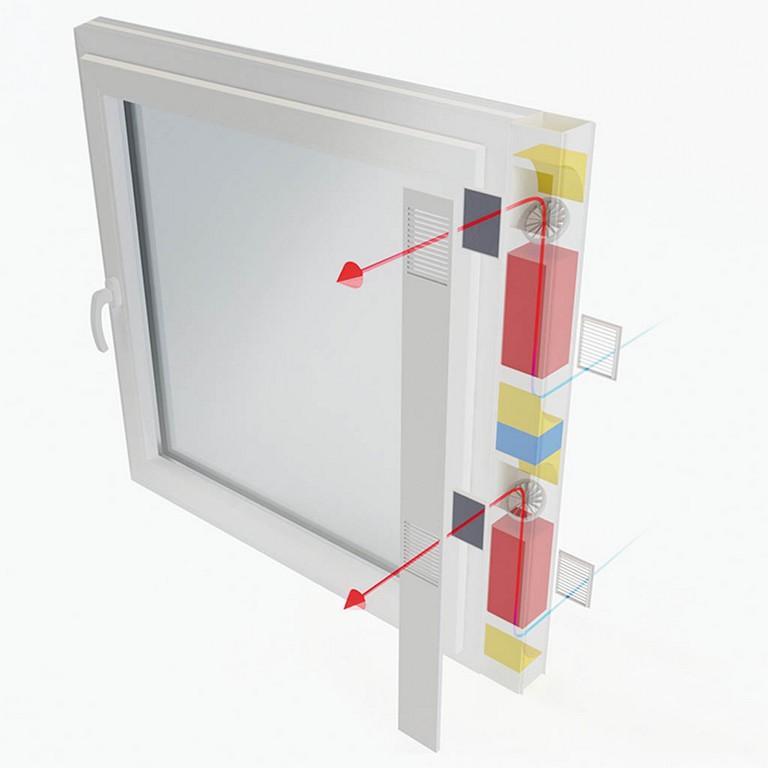 Lftung Im Fenster Detail Magazin Fr Architektur Baudetail within sizing 1024 X 1024