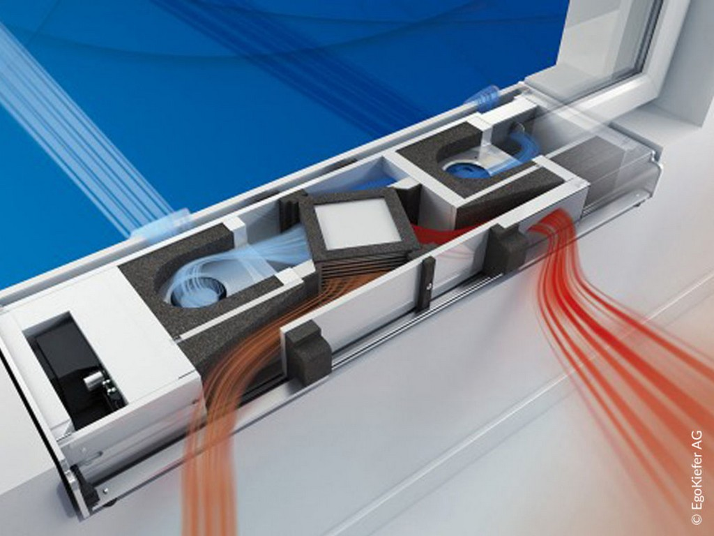 Lftungssystem Topdesign Innenausbau pertaining to dimensions 1140 X 855