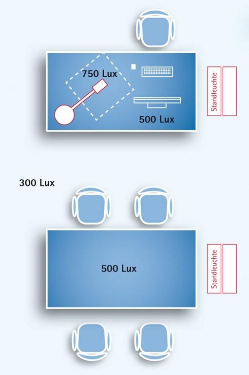 Licht Bringt Leistung Maulde throughout sizing 799 X 1200