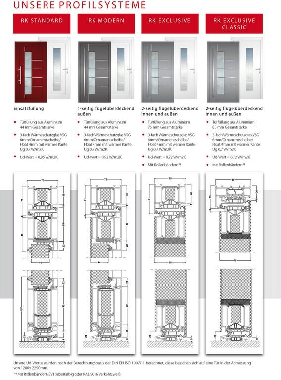 Profilsysteme Und Standardausstattung Dk Fensterde for measurements 1240 X 1676