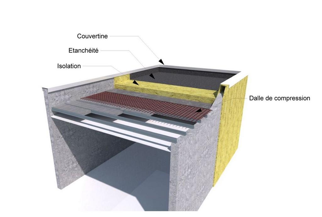 Toiture Terrasse Beton Isolation Exterieure Toiture Toi Mon Toit with regard to size 1313 X 886