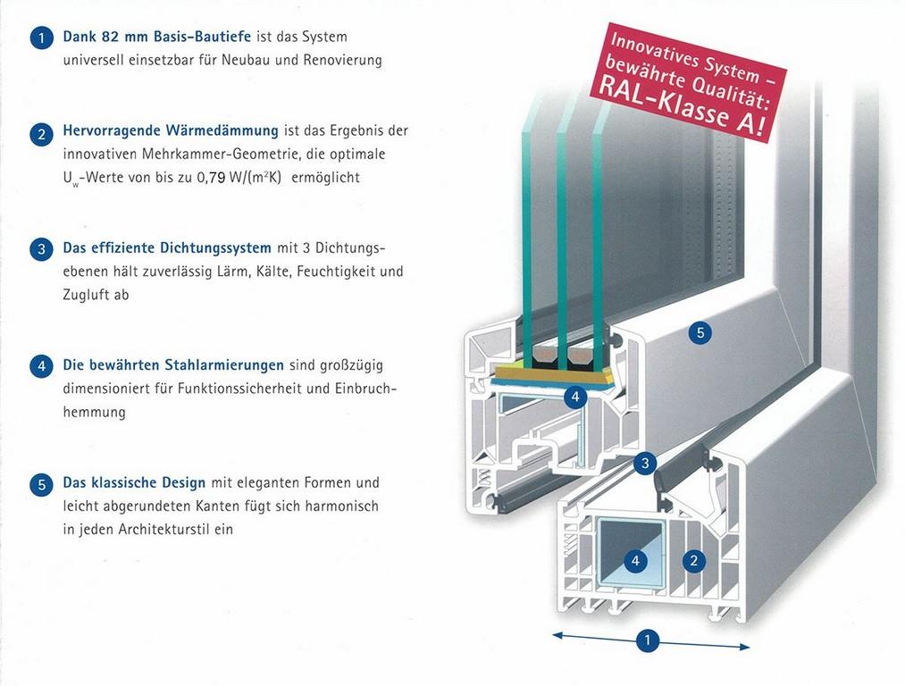 Treppen Hoffmann Holztreppen Gelnder Fenster Haustren inside sizing 1200 X 910