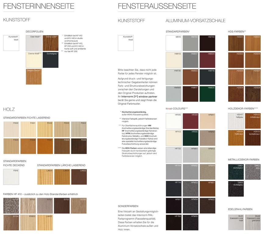 Wima Fenster Tren Oberflchen Und Farben in measurements 2468 X 2179