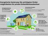 Bafa Frderung Und Kfw Frderung Fr Hauseigentmer Klimaschutz within dimensions 2560 X 1810