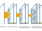 Fach Verglasung Kennwerte Von Isolierglas Energiestrame Bei Fenster intended for sizing 1520 X 1000