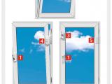 Fenstersicherung Nachrsten Jetzt Angebot Anfordern throughout sizing 682 X 1266