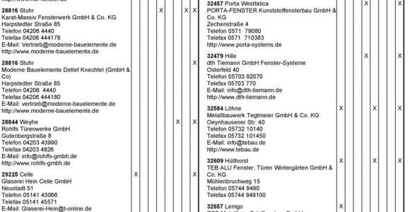 Hersteller Von Fenstern Und Tren Mit Ral Gtezeichen Pdf intended for sizing 960 X 1315