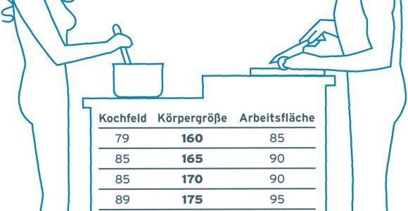 Kche Hhe Arbeitsplatte Inspirierend Ideen Fr Die Kche with regard to sizing 1428 X 1431
