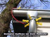 Marderabwehr Waschbr Electric Fence Elektrozaun Fg025 Kemo with proportions 1280 X 720