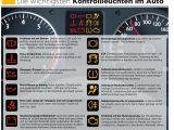 Rote Kontrollleuchten Sollten Autofahrer Ernst Nehmen Magazin Von in size 1181 X 1181