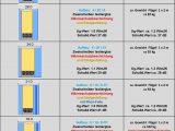 Schallschutz Glas 23 Fach Von Euw Fenster Ag pertaining to measurements 2350 X 3392