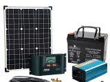 Solaranlage Garten 12v Solarde regarding sizing 1000 X 1000
