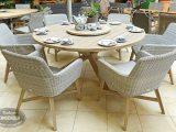 Unglaubliche Inspiration Gartenmbel Set Runder Tisch Und Sehr Gute with measurements 1200 X 794